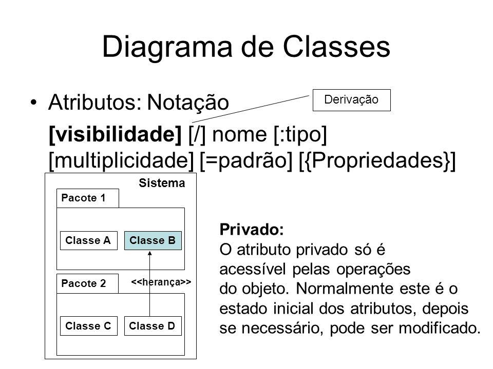 Diagrama de Classes Atributos: Notação [visibilidade] [/] nome [:tipo] [multiplicidade] [=padrão] [{Propriedades}] Derivação Sistema Classe AClasse B