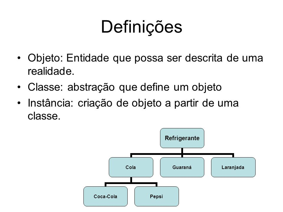 Definições Objeto: Entidade que possa ser descrita de uma realidade. Classe: abstração que define um objeto Instância: criação de objeto a partir de u