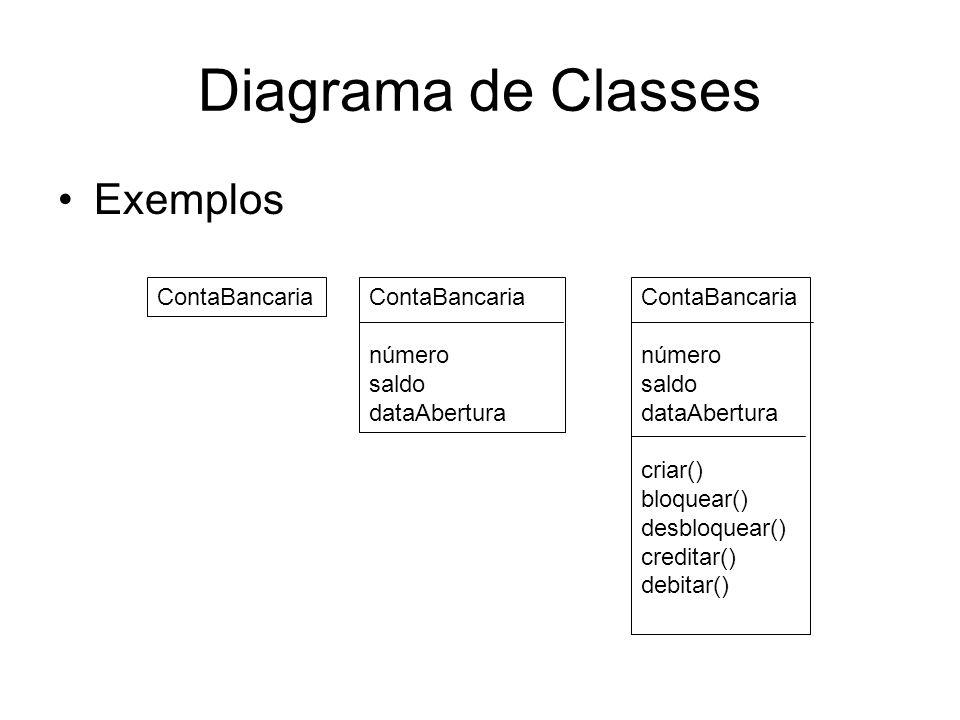Diagrama de Classes Exemplos ContaBancaria número saldo dataAbertura ContaBancaria número saldo dataAbertura criar() bloquear() desbloquear() creditar