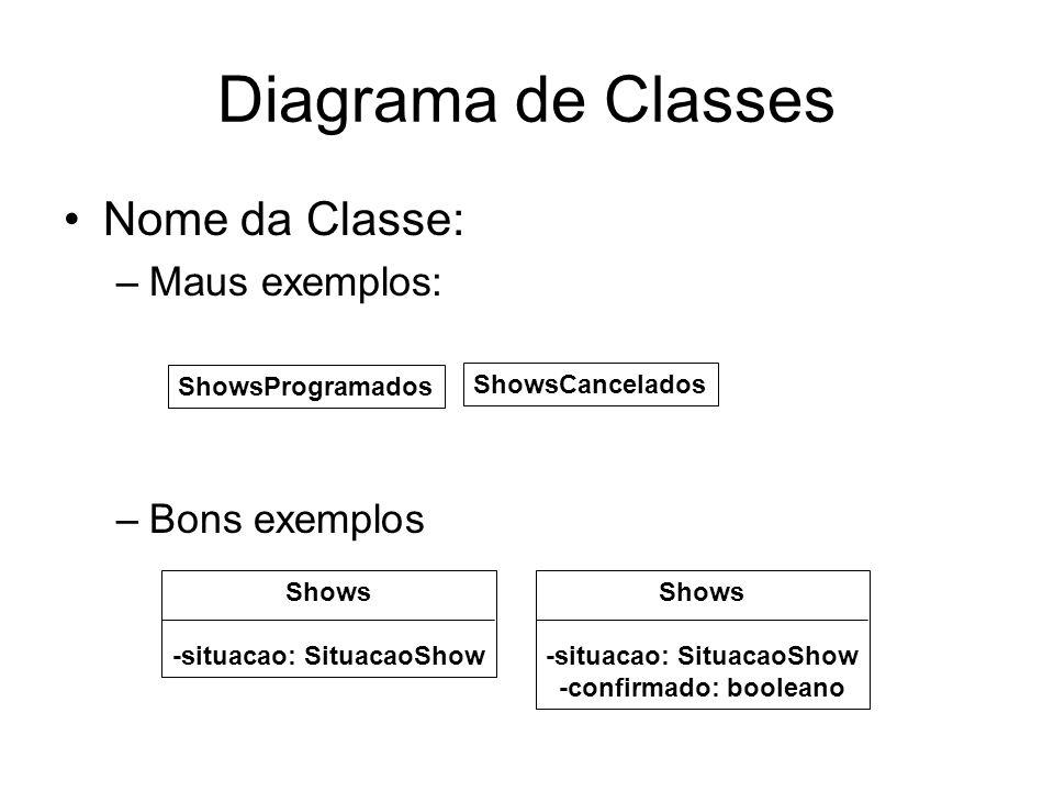 Diagrama de Classes Nome da Classe: –Maus exemplos: –Bons exemplos ShowsProgramados ShowsCancelados Shows -situacao: SituacaoShow Shows -situacao: Sit