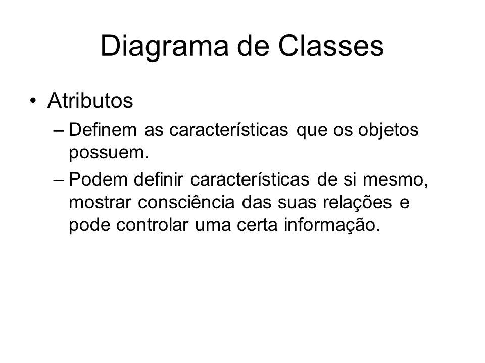 Diagrama de Classes Atributos –Definem as características que os objetos possuem. –Podem definir características de si mesmo, mostrar consciência das