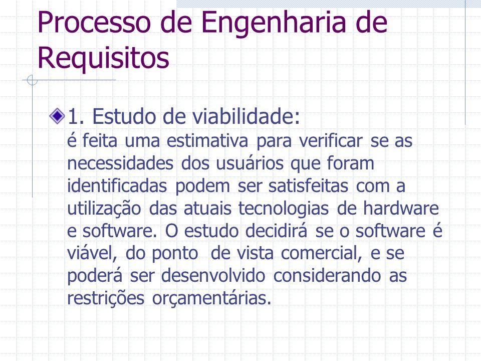 1. Estudo de viabilidade: é feita uma estimativa para verificar se as necessidades dos usuários que foram identificadas podem ser satisfeitas com a ut