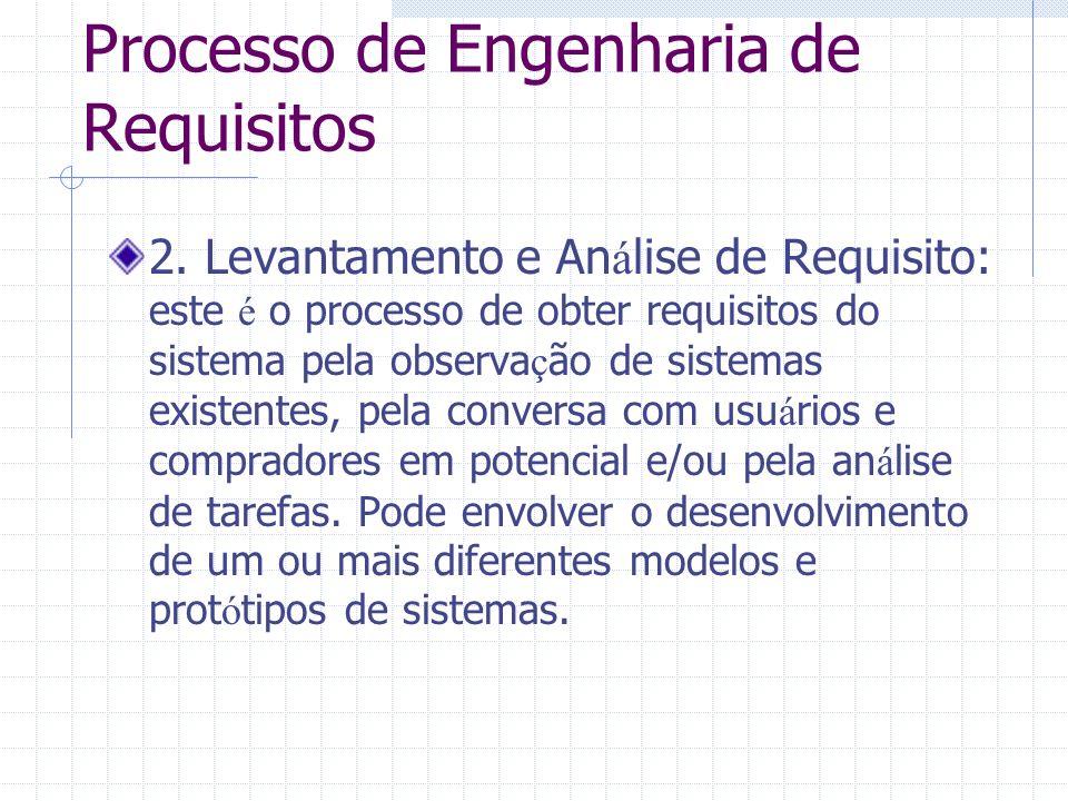 Processo de Engenharia de Requisitos 2. Levantamento e An á lise de Requisito: este é o processo de obter requisitos do sistema pela observa ç ão de s