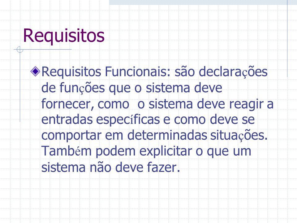 Requisitos Requisitos Funcionais: são declara ç ões de fun ç ões que o sistema deve fornecer, como o sistema deve reagir a entradas espec í ficas e co