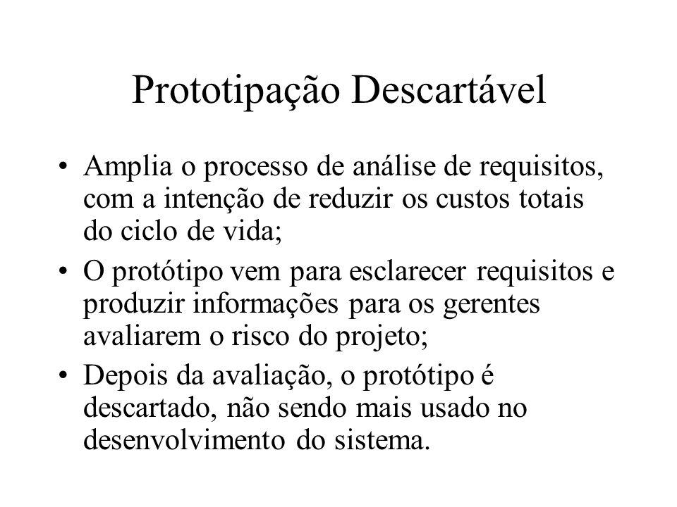 Prototipação Descartável Amplia o processo de análise de requisitos, com a intenção de reduzir os custos totais do ciclo de vida; O protótipo vem para