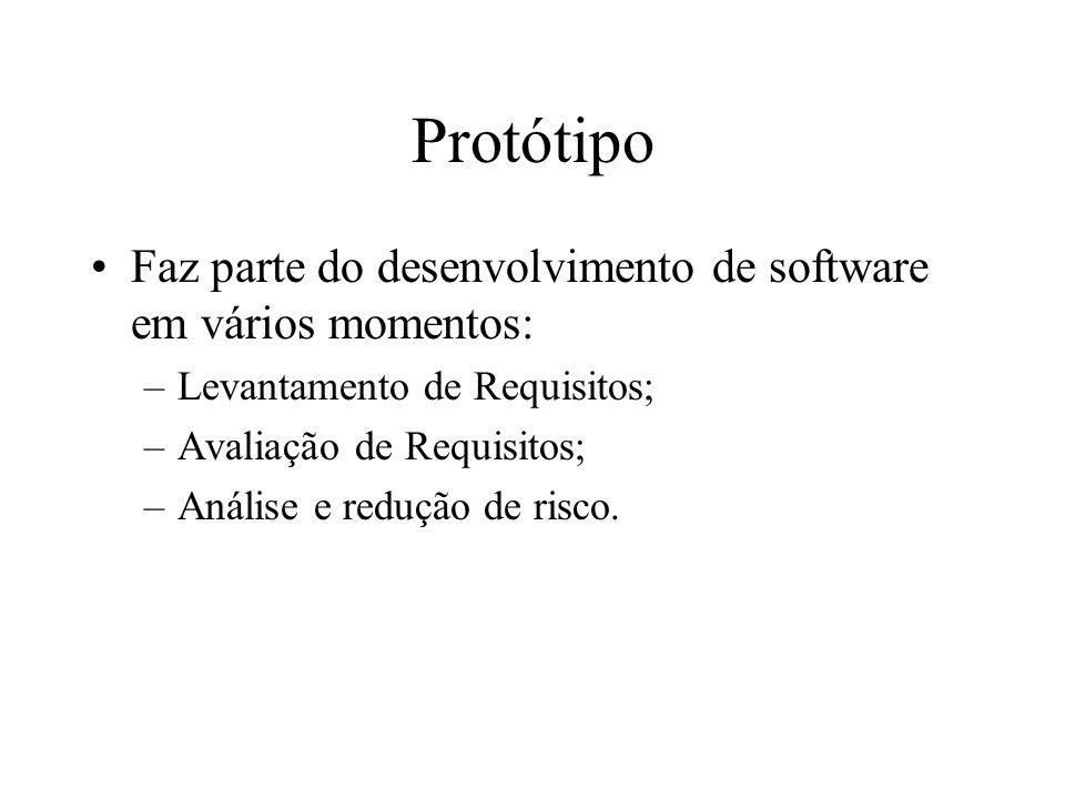 Protótipo Faz parte do desenvolvimento de software em vários momentos: –Levantamento de Requisitos; –Avaliação de Requisitos; –Análise e redução de ri