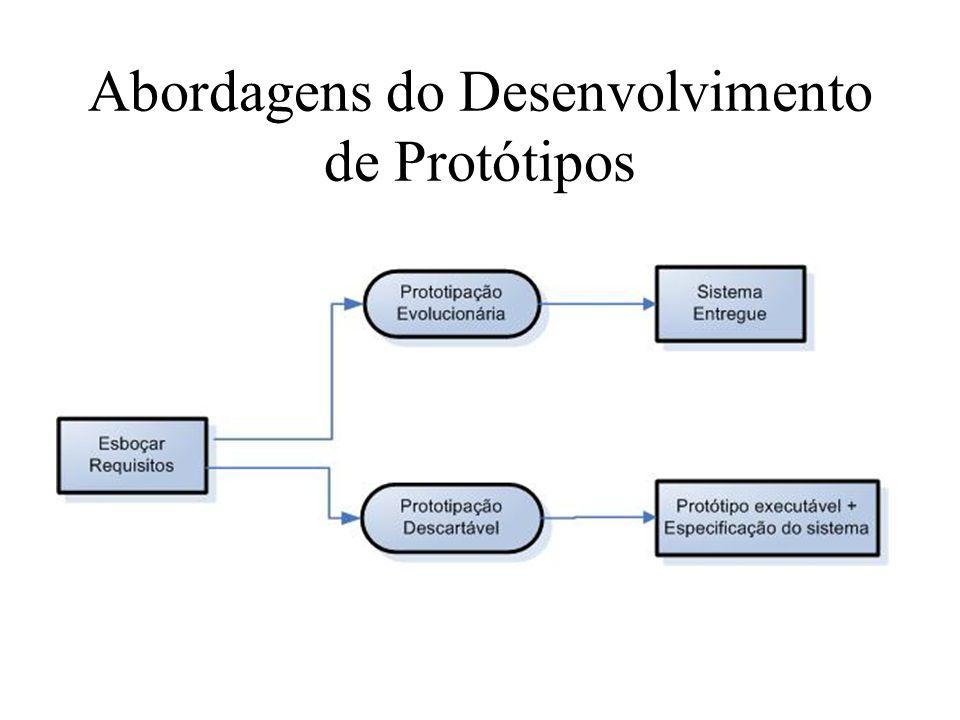 Prototipação Evolucionária Se baseia na idéia de desenvolver uma implementação inicial, expondo-a aos comentários do usuários e aperfeiçoando-a ao longo de muitos estágios, até que um sistema adequado tenha sido desenvolvido.