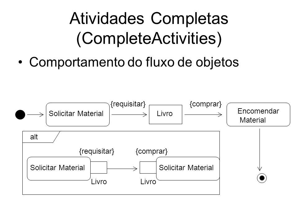 Atividades Completas (CompleteActivities) Comportamento do fluxo de objetos Solicitar Material Livro {requisitar} Encomendar Material {comprar} alt So