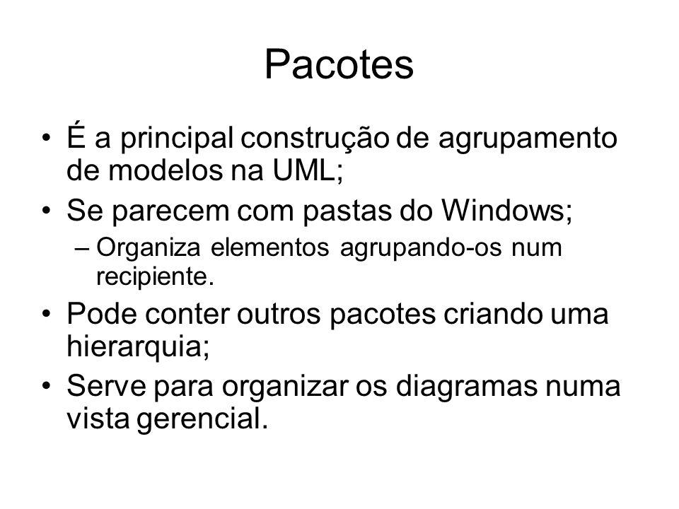 É a principal construção de agrupamento de modelos na UML; Se parecem com pastas do Windows; –Organiza elementos agrupando-os num recipiente. Pode con