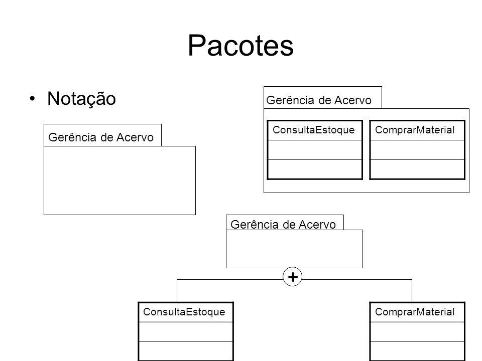 Pacotes Notação Gerência de Acervo ConsultaEstoque ComprarMaterial Gerência de Acervo ConsultaEstoqueComprarMaterial +