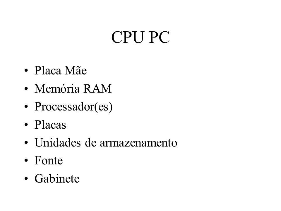 CPU PC Placa Mãe Memória RAM Processador(es) Placas Unidades de armazenamento Fonte Gabinete