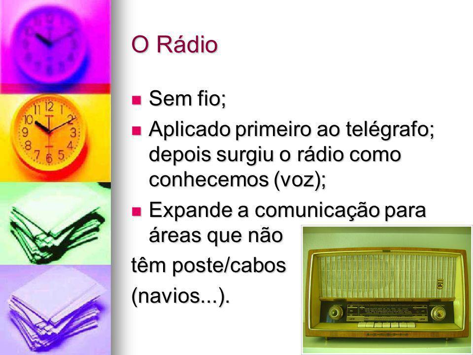 O Rádio Sem fio; Sem fio; Aplicado primeiro ao telégrafo; depois surgiu o rádio como conhecemos (voz); Aplicado primeiro ao telégrafo; depois surgiu o