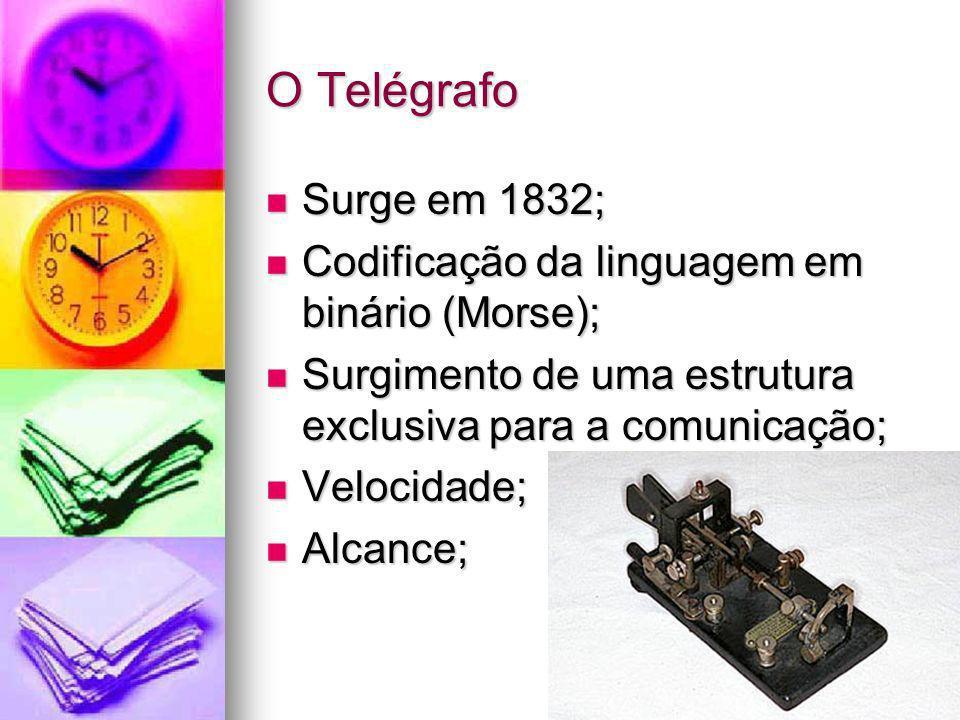 O Telégrafo Surge em 1832; Surge em 1832; Codificação da linguagem em binário (Morse); Codificação da linguagem em binário (Morse); Surgimento de uma