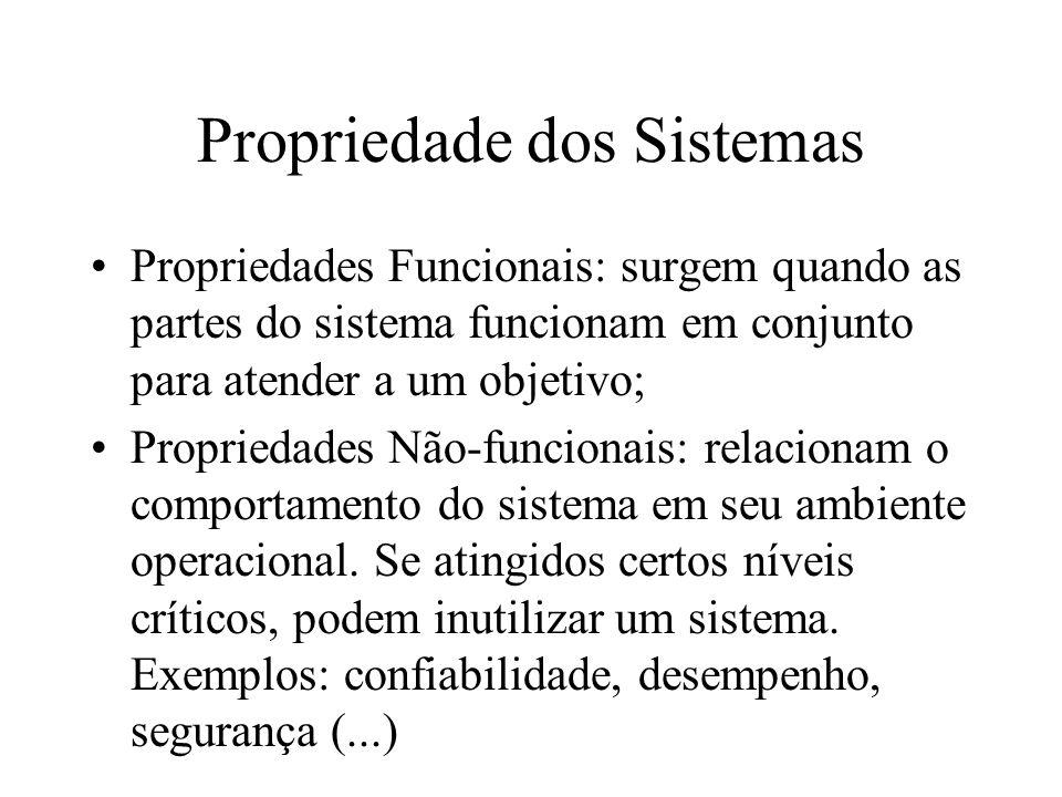 Propriedade dos Sistemas Propriedades Funcionais: surgem quando as partes do sistema funcionam em conjunto para atender a um objetivo; Propriedades Nã