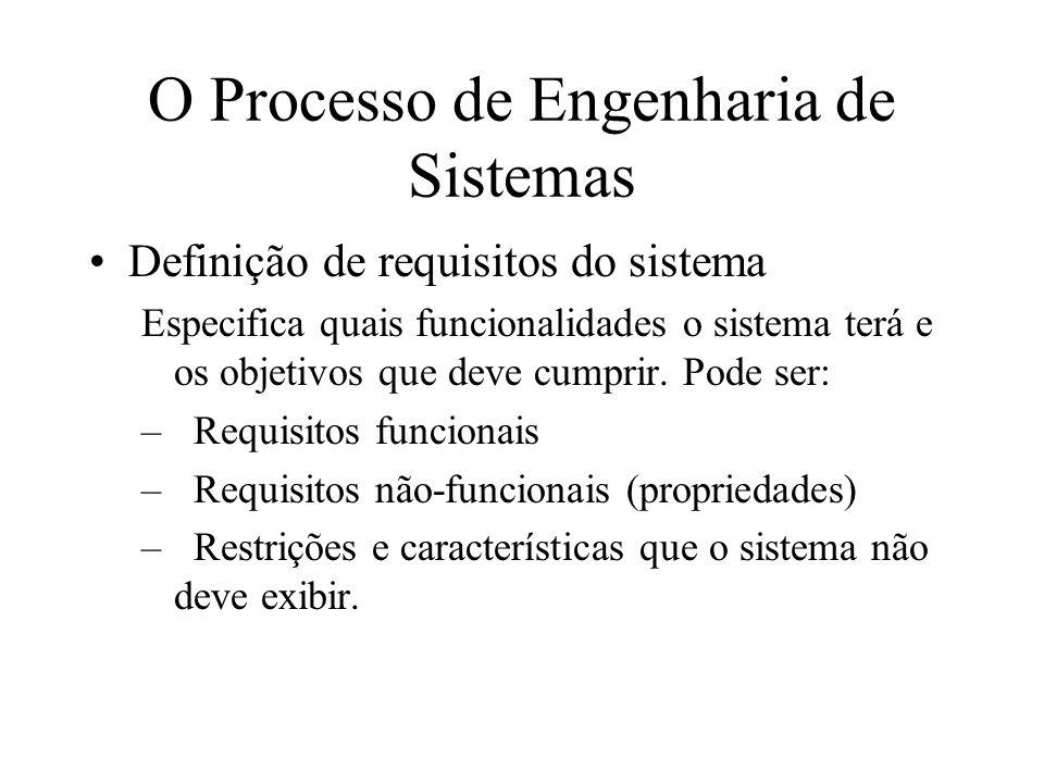 Definição de requisitos do sistema Especifica quais funcionalidades o sistema terá e os objetivos que deve cumprir. Pode ser: –Requisitos funcionais –
