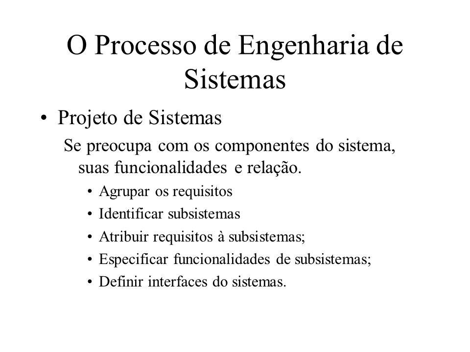 O Processo de Engenharia de Sistemas Projeto de Sistemas Se preocupa com os componentes do sistema, suas funcionalidades e relação. Agrupar os requisi