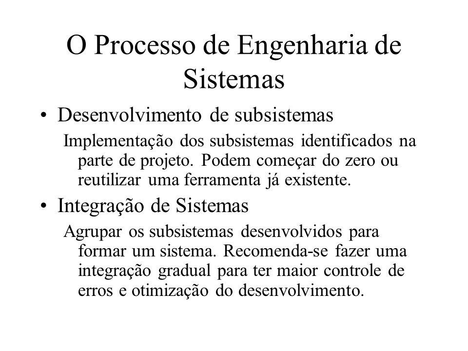 O Processo de Engenharia de Sistemas Desenvolvimento de subsistemas Implementação dos subsistemas identificados na parte de projeto. Podem começar do