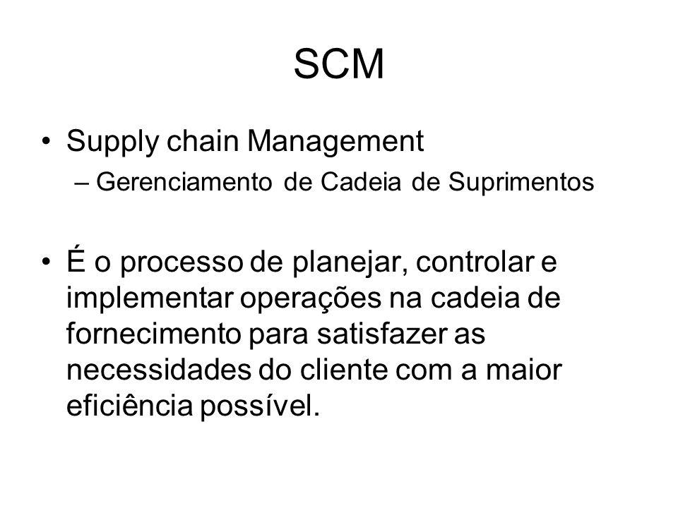 SCM Supply chain Management –Gerenciamento de Cadeia de Suprimentos É o processo de planejar, controlar e implementar operações na cadeia de fornecime