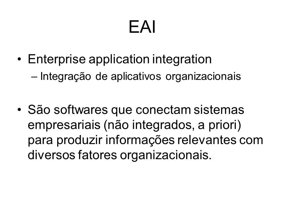 EAI Enterprise application integration –Integração de aplicativos organizacionais São softwares que conectam sistemas empresariais (não integrados, a
