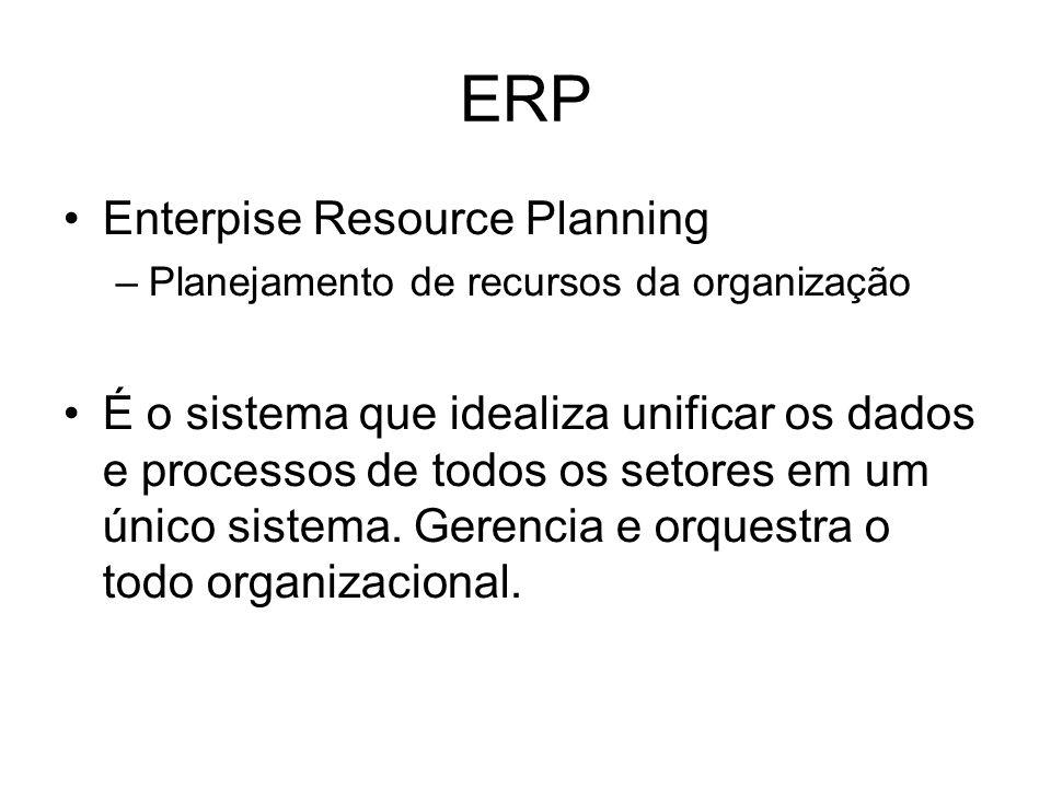 ERP Enterpise Resource Planning –Planejamento de recursos da organização É o sistema que idealiza unificar os dados e processos de todos os setores em