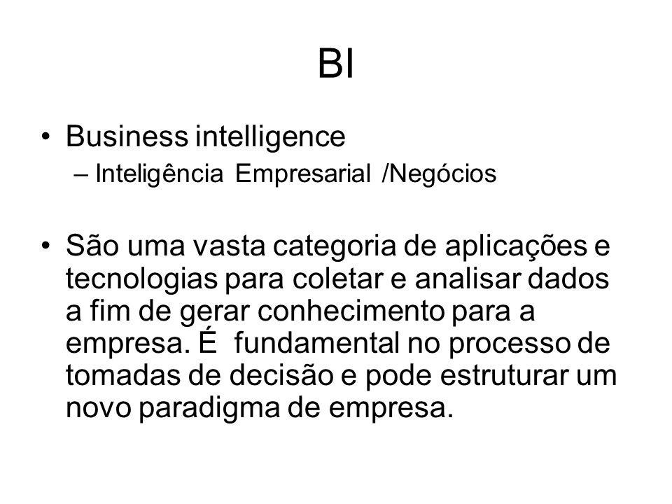 BI Business intelligence –Inteligência Empresarial /Negócios São uma vasta categoria de aplicações e tecnologias para coletar e analisar dados a fim d