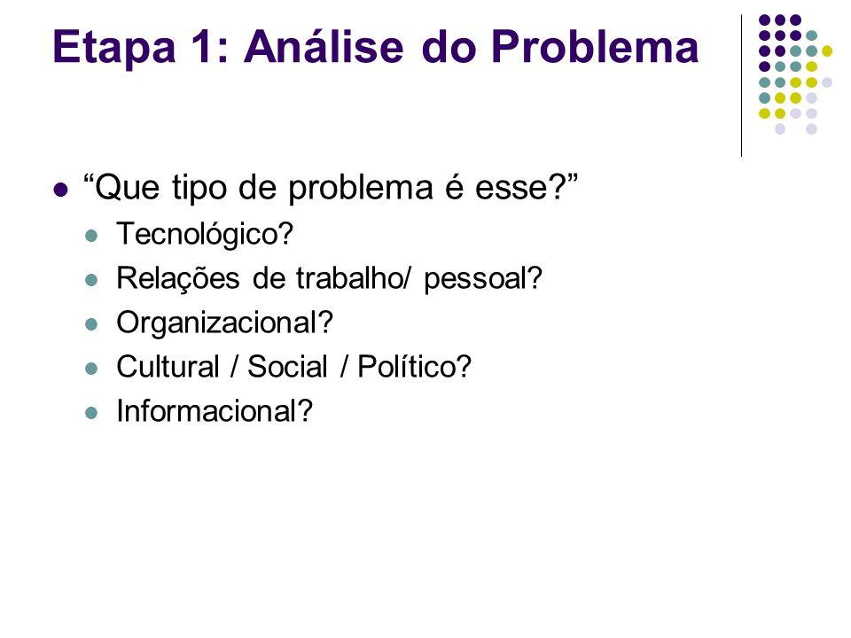 Etapa 1: Análise do Problema Que tipo de problema é esse.