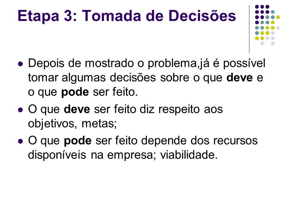 Etapa 3: Tomada de Decisões Depois de mostrado o problema,já é possível tomar algumas decisões sobre o que deve e o que pode ser feito.