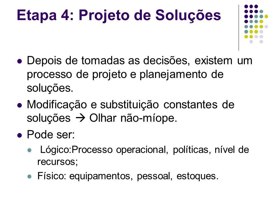 Etapa 4: Projeto de Soluções Depois de tomadas as decisões, existem um processo de projeto e planejamento de soluções.