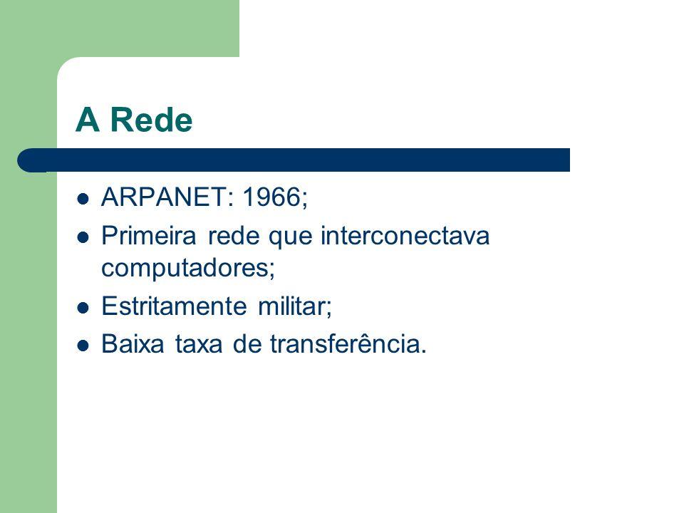 A Rede ARPANET: 1966; Primeira rede que interconectava computadores; Estritamente militar; Baixa taxa de transferência.