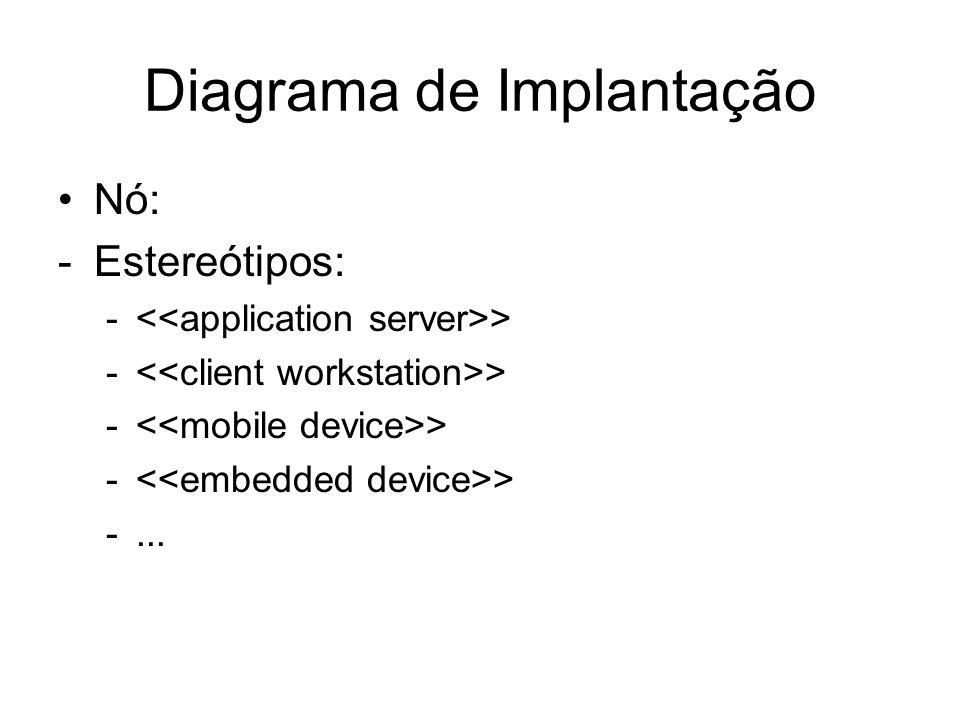 Diagrama de Implantação Nó: -Estereótipos: - > -...