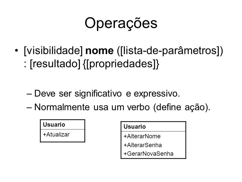 Operações [visibilidade] nome ([lista-de-parâmetros]) : [resultado] {[propriedades]} –Deve ser significativo e expressivo. –Normalmente usa um verbo (