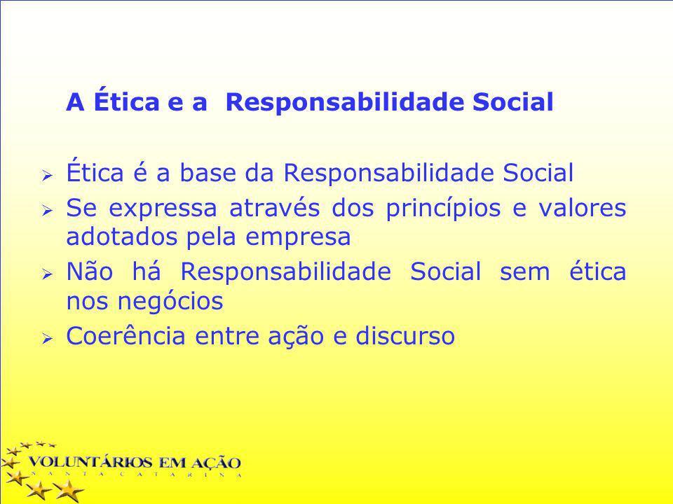 A Ética e a Responsabilidade Social Ética é a base da Responsabilidade Social Se expressa através dos princípios e valores adotados pela empresa Não h