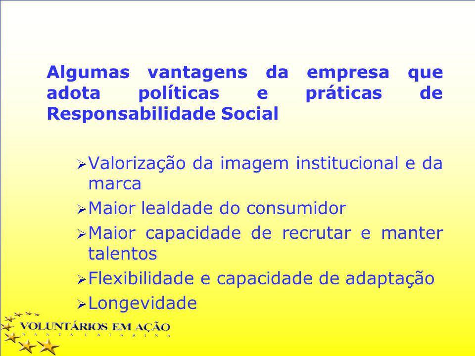 Algumas vantagens da empresa que adota políticas e práticas de Responsabilidade Social Valorização da imagem institucional e da marca Maior lealdade d