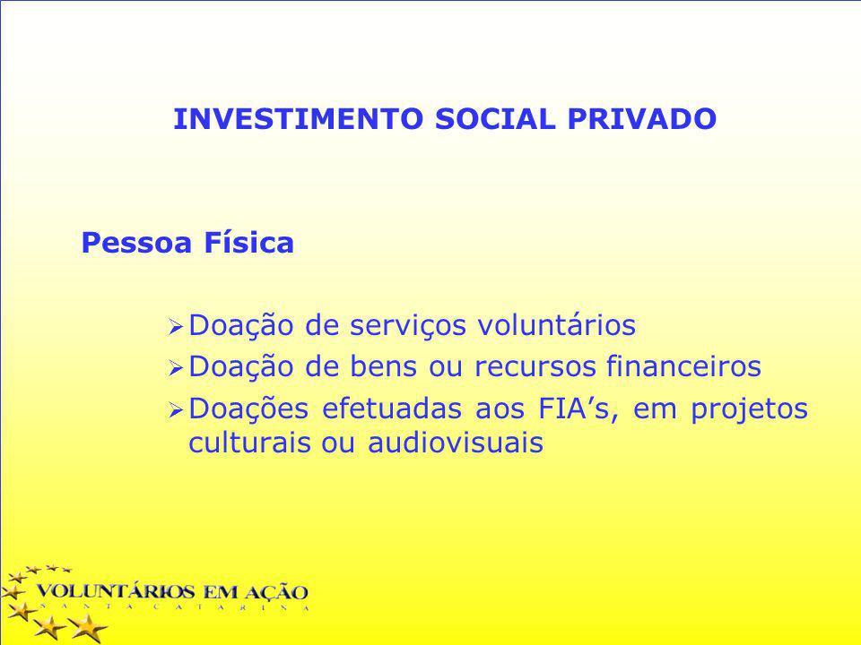 INVESTIMENTO SOCIAL PRIVADO Pessoa Física Doação de serviços voluntários Doação de bens ou recursos financeiros Doações efetuadas aos FIAs, em projeto