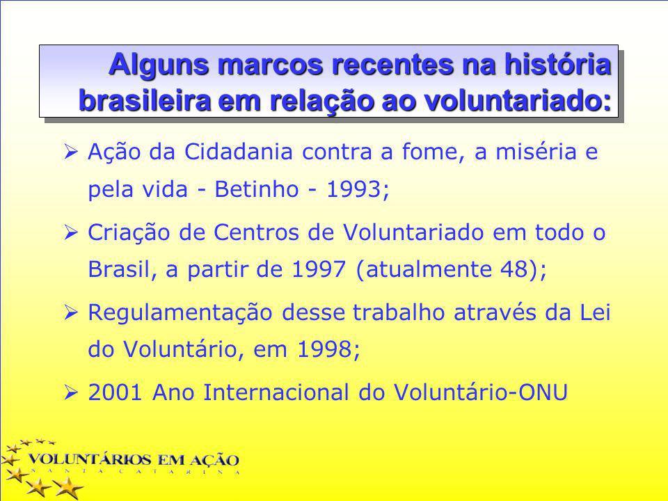 Alguns marcos recentes na história brasileira em relação ao voluntariado: Ação da Cidadania contra a fome, a miséria e pela vida - Betinho - 1993; Cri
