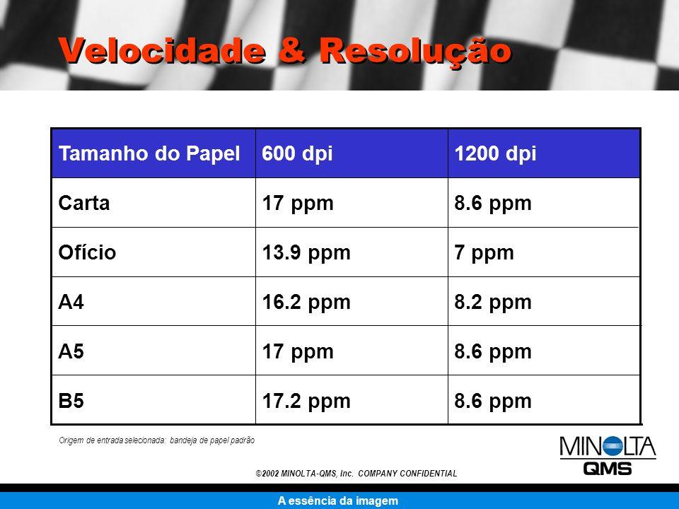 A essência da imagem ©2002 MINOLTA-QMS, Inc. COMPANY CONFIDENTIAL Velocidade & Resolução 8.6 ppm17.2 ppmB5 8.6 ppm17 ppmA5 8.2 ppm16.2 ppmA4 7 ppm13.9