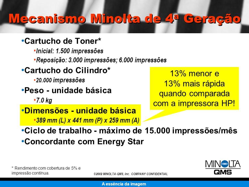 A essência da imagem ©2002 MINOLTA-QMS, Inc. COMPANY CONFIDENTIAL Mecanismo Minolta de 4 a Geração Cartucho de Toner* Inicial: 1.500 impressões Reposi