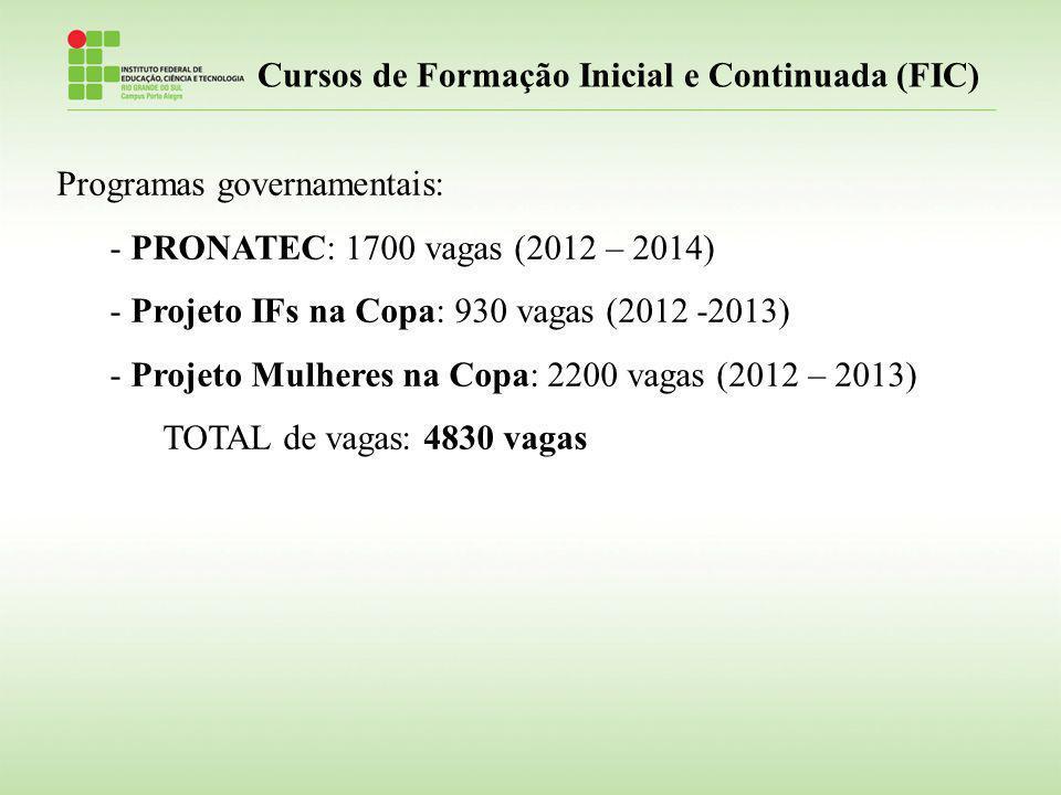 Cursos de Formação Inicial e Continuada (FIC) Programas governamentais: - PRONATEC: 1700 vagas (2012 – 2014) - Projeto IFs na Copa: 930 vagas (2012 -2