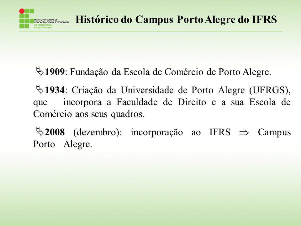 1909: Fundação da Escola de Comércio de Porto Alegre. 1934: Criação da Universidade de Porto Alegre (UFRGS), que incorpora a Faculdade de Direito e a