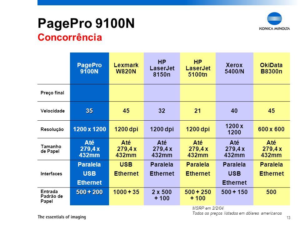 13 PagePro 9100N Concorrência PagePro 9100N Lexmark W820N HP LaserJet 8150n HP LaserJet 5100tn Xerox 5400/N OkiData B8300n Preço final Velocidade35453
