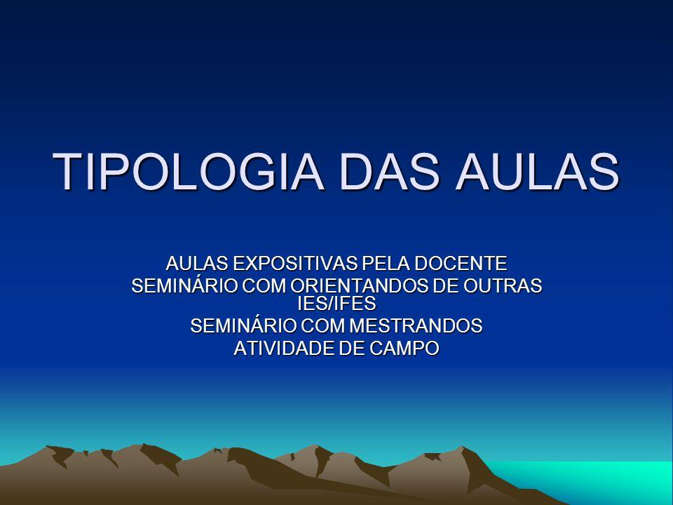 TIPOLOGIA DAS AULAS AULAS EXPOSITIVAS PELA DOCENTE SEMINÁRIO COM ORIENTANDOS DE OUTRAS IES/IFES SEMINÁRIO COM MESTRANDOS ATIVIDADE DE CAMPO