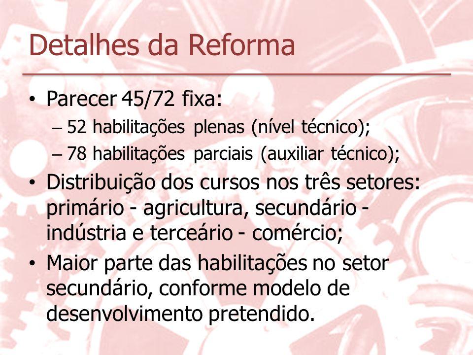 Detalhes da Reforma Parecer 45/72 fixa: – 52 habilitações plenas (nível técnico); – 78 habilitações parciais (auxiliar técnico); Distribuição dos curs