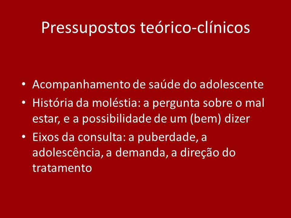 Pressupostos teórico-clínicos Acompanhamento de saúde do adolescente História da moléstia: a pergunta sobre o mal estar, e a possibilidade de um (bem)