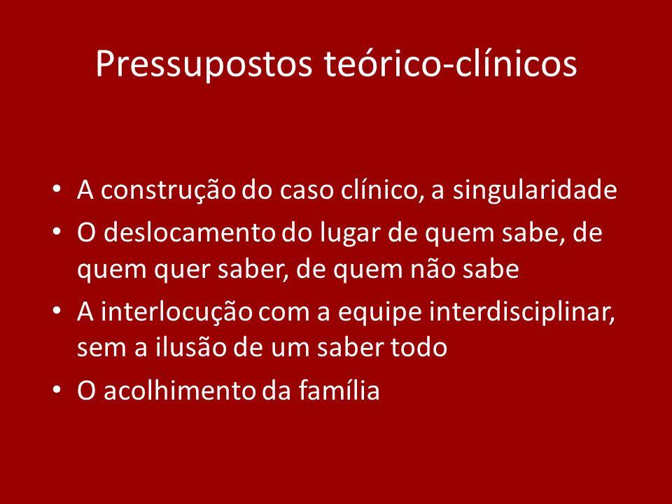 Pressupostos teórico-clínicos A construção do caso clínico, a singularidade O deslocamento do lugar de quem sabe, de quem quer saber, de quem não sabe