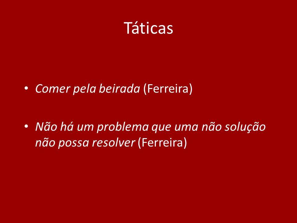 Táticas Comer pela beirada (Ferreira) Não há um problema que uma não solução não possa resolver (Ferreira)