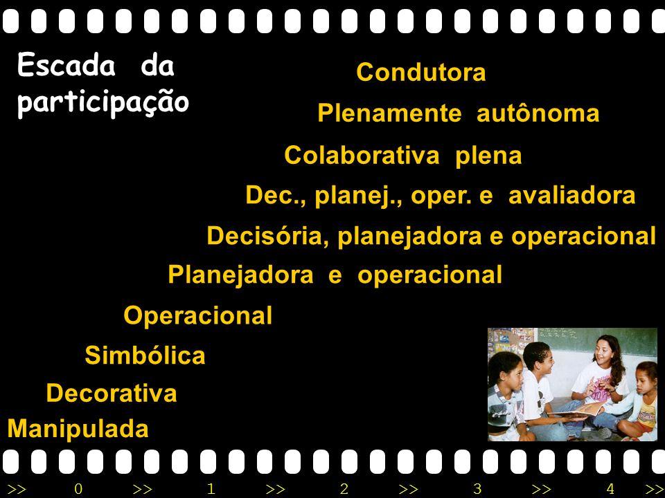>>0 >>1 >> 2 >> 3 >> 4 >> Manipulada Decorativa Simbólica Operacional Planejadora e operacional Decisória, planejadora e operacional Dec., planej., op