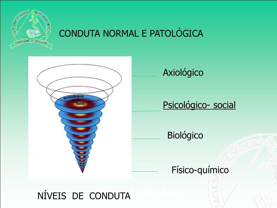 Níveis de Conduta: Axiológico Psicológico- social Biológico Físico-químico NÍVEIS DE CONDUTA CONDUTA NORMAL E PATOLÓGICA