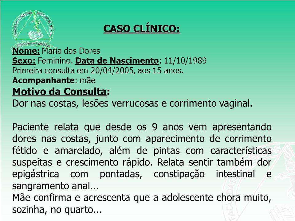 CASO CLÍNICO: Nome: Maria das Dores Sexo: Feminino. Data de Nascimento: 11/10/1989 Primeira consulta em 20/04/2005, aos 15 anos. Acompanhante: mãe Mot