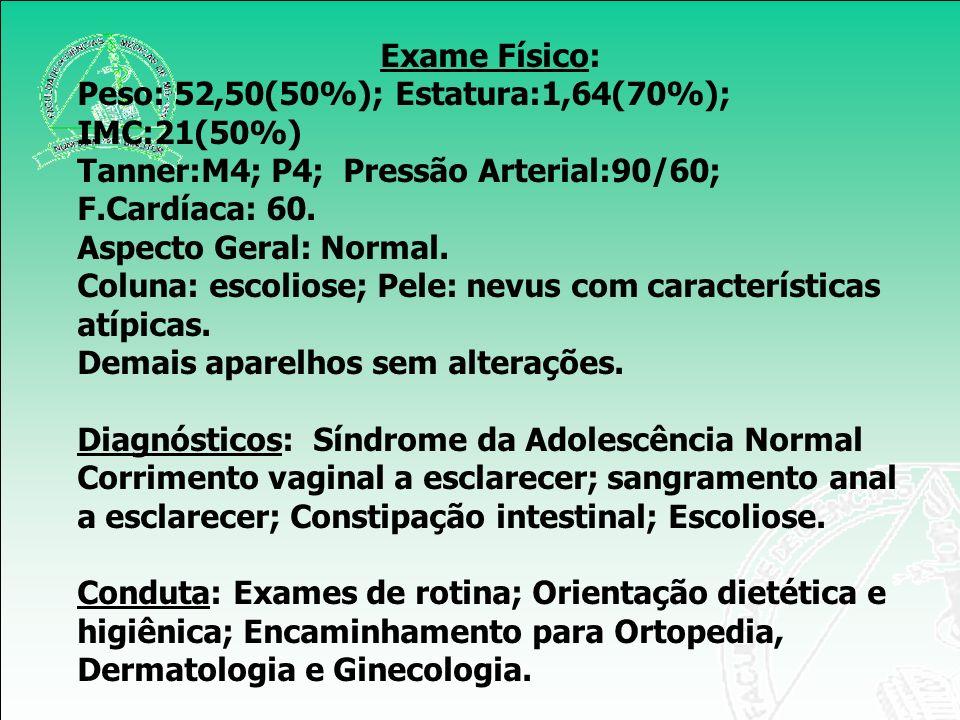 Exame Físico: Peso: 52,50(50%); Estatura:1,64(70%); IMC:21(50%) Tanner:M4; P4; Pressão Arterial:90/60; F.Cardíaca: 60. Aspecto Geral: Normal. Coluna: