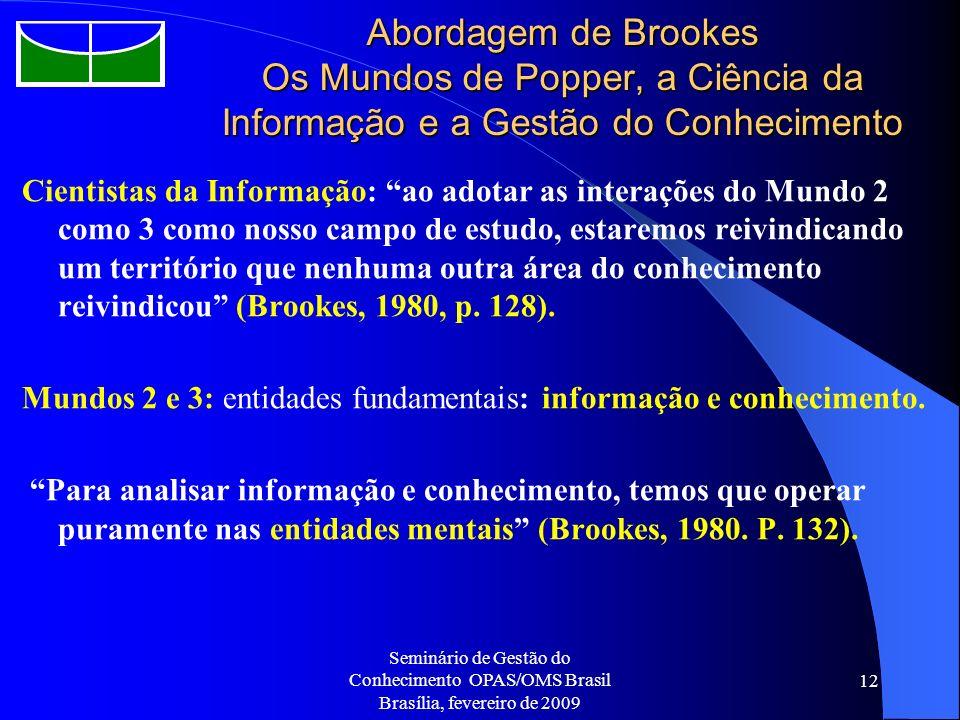 Seminário de Gestão do Conhecimento OPAS/OMS Brasil Brasília, fevereiro de 2009 12 Abordagem de Brookes Os Mundos de Popper, a Ciência da Informação e